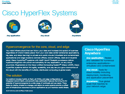 Get the most from hyperconverged