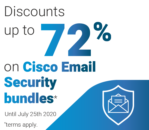 Cisco Security Email Bundles Featured Image